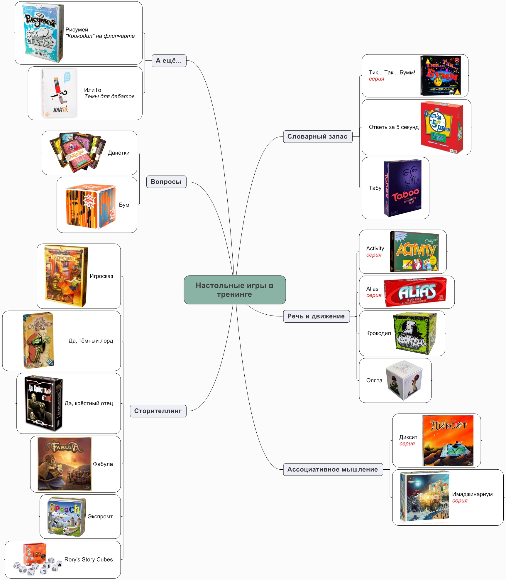 board games guide gr